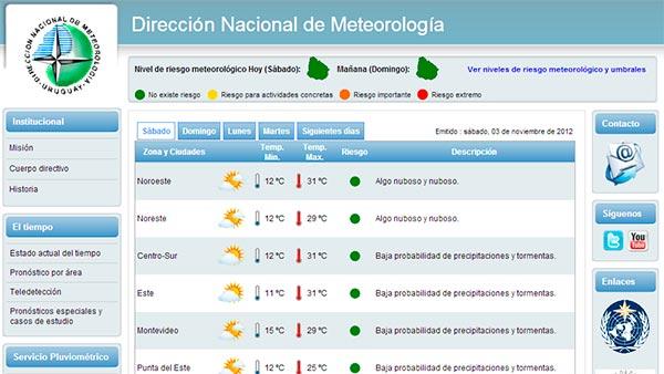 Previsão do tempo no Uruguai